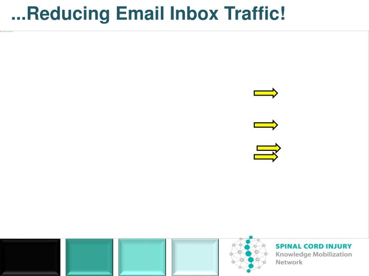 ...Reducing Email Inbox Traffic!