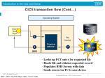 cics transaction flow cont1