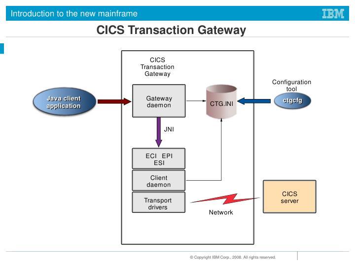 CICS Transaction Gateway