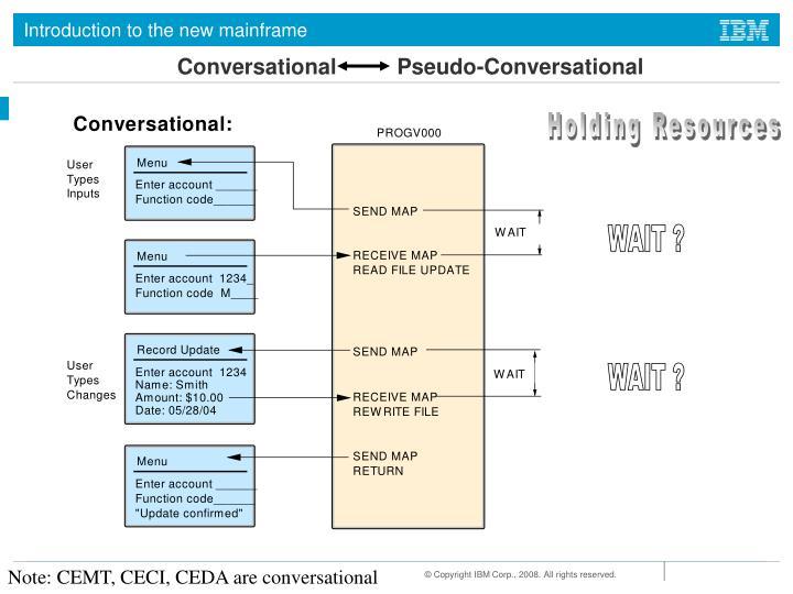 Conversational          Pseudo-Conversational