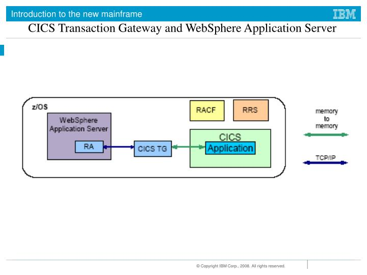 CICS Transaction Gateway and WebSphere Application Server