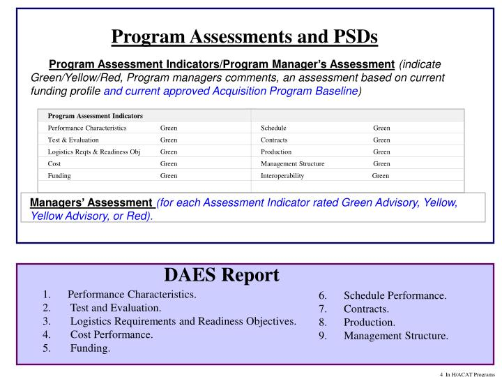 Program Assessment Indicators
