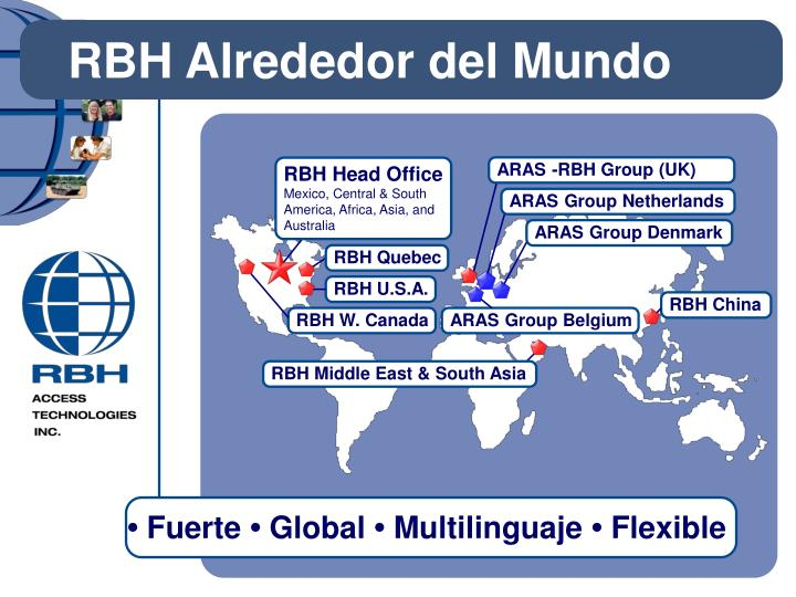 RBH Head Office