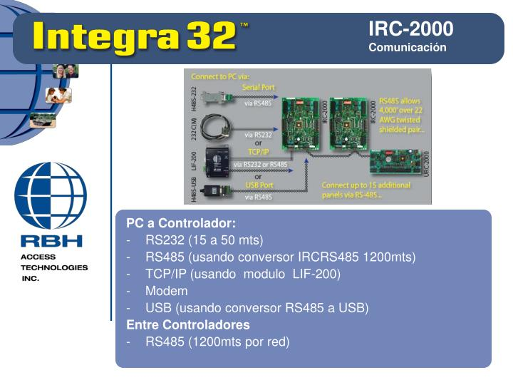 IRC-2000