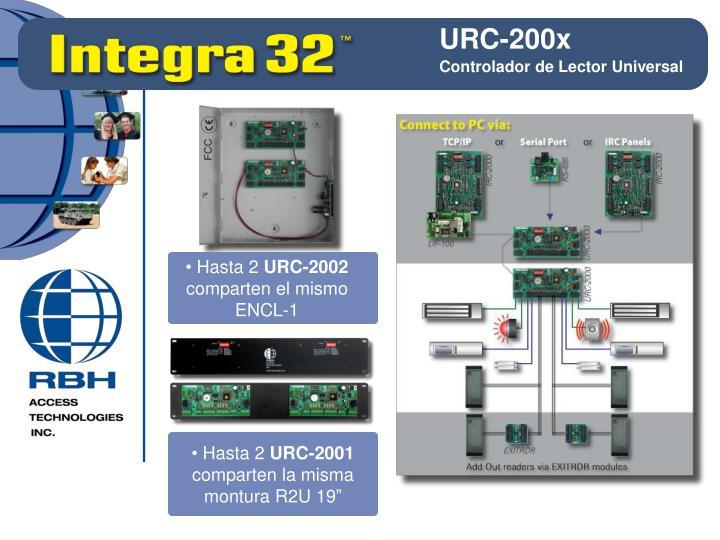 URC-200x