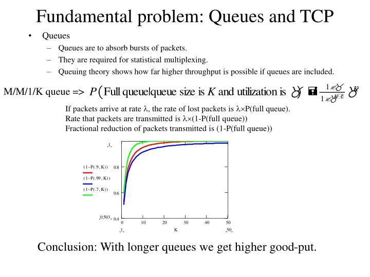 Fundamental problem: Queues and TCP