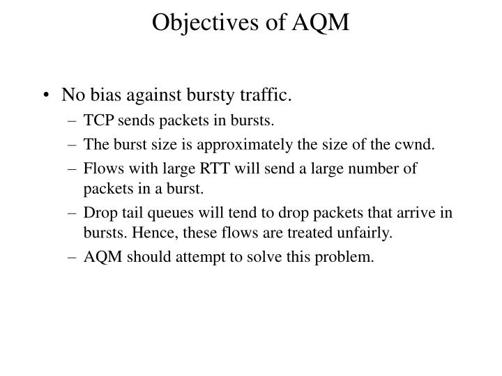 Objectives of AQM