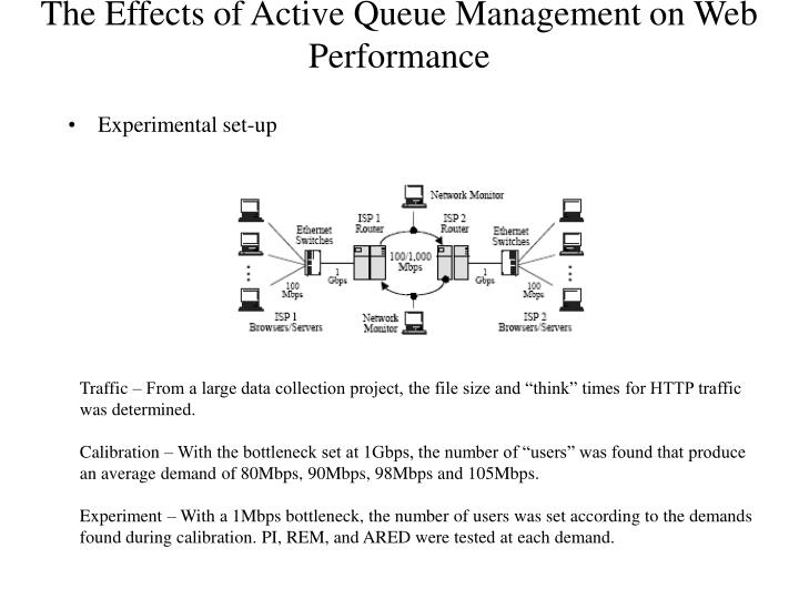 The Effects of Active Queue Management on Web Performance
