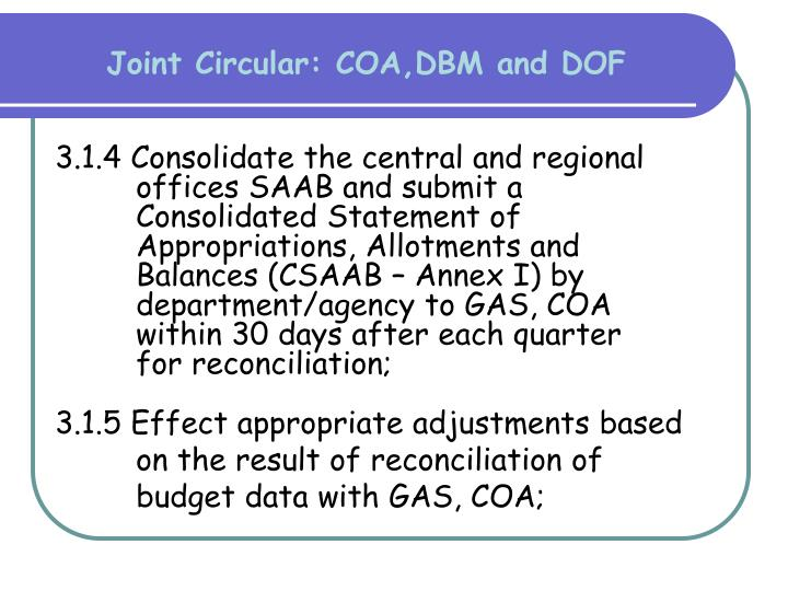 Joint Circular: COA,DBM and DOF