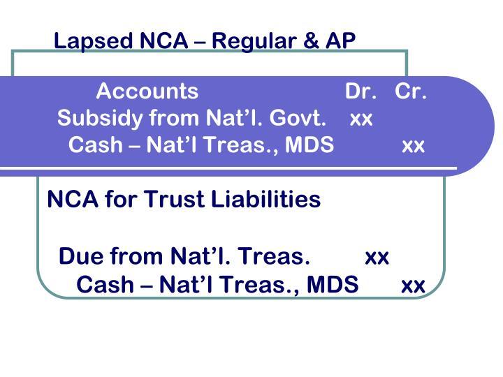 Lapsed NCA – Regular & AP