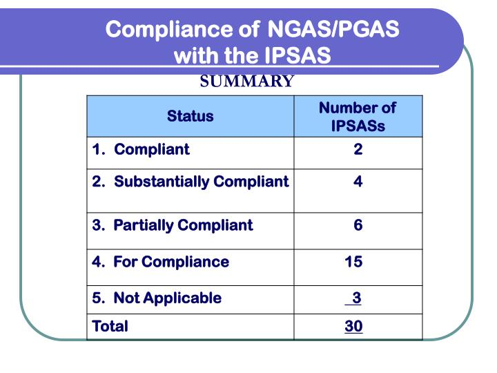 Compliance of NGAS/PGAS