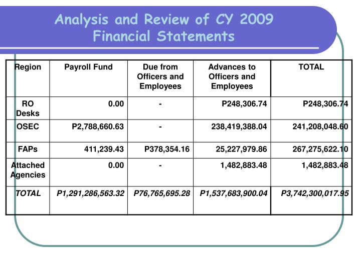 Analysis and Review of CY 2009 Financial Statements