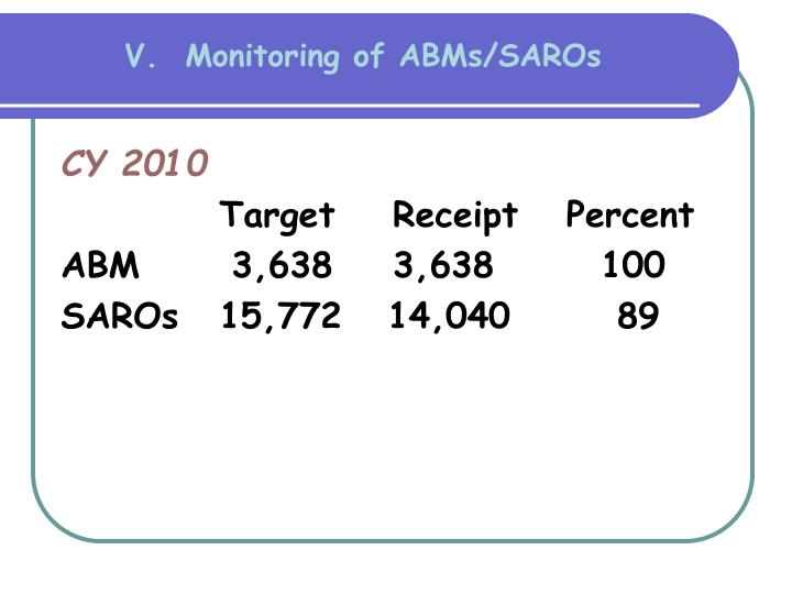 V.  Monitoring of ABMs/SAROs