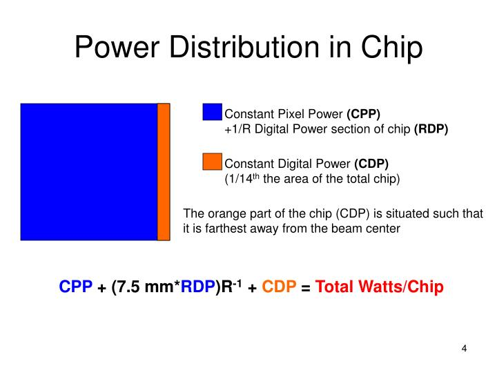 Power Distribution in Chip