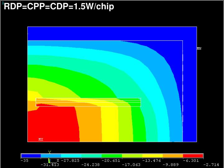 RDP=CPP=CDP=1.5W/chip