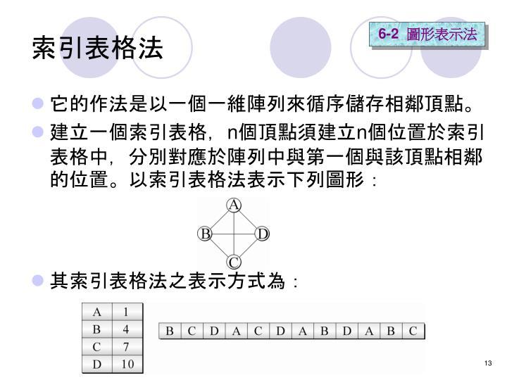 索引表格法