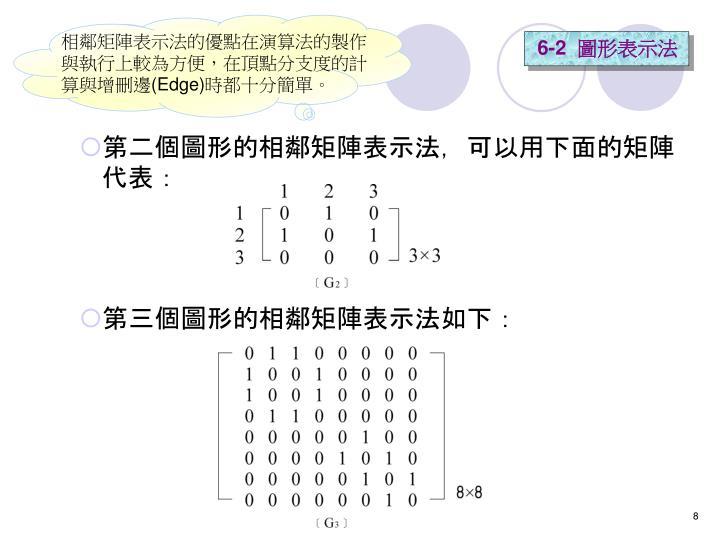 相鄰矩陣表示法的優點在演算法的製作與執行上較為方便,在頂點分支度的計算與增刪邊