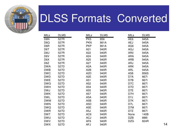 DLSS Formats  Converted