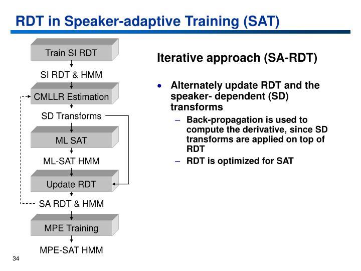 RDT in Speaker-adaptive Training (SAT)