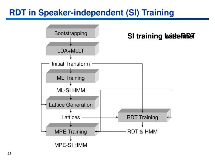 RDT Training