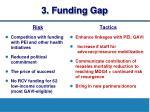 3 funding gap
