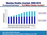 measles deaths averted 2000 2010 provisional estimates 15 8 million deaths averted