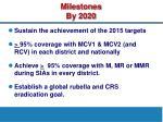 milestones by 2020
