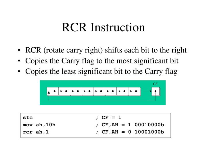 RCR Instruction