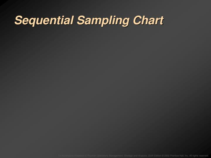 Sequential Sampling Chart