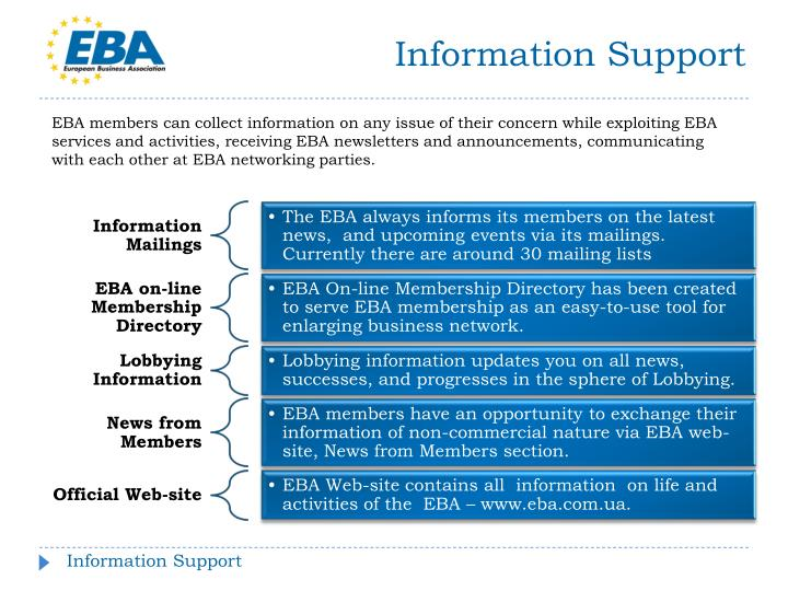 Information Support