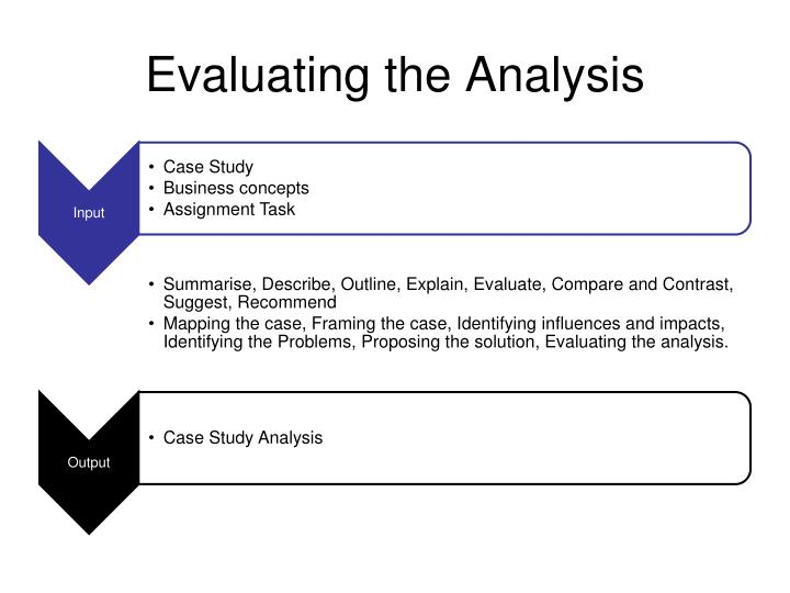Evaluating the Analysis