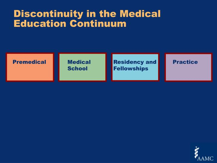 Discontinuity in the Medical Education Continuum