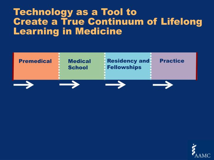 Technology as a Tool to