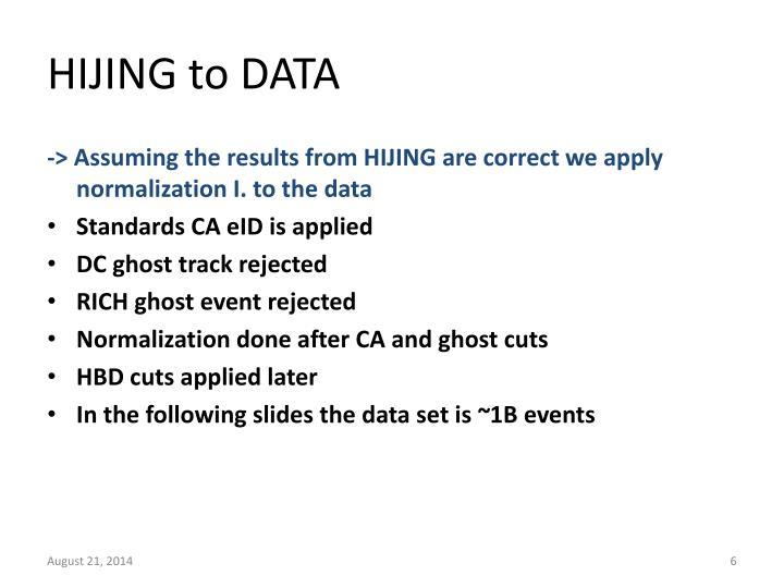 HIJING to DATA
