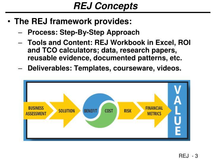 REJ Concepts