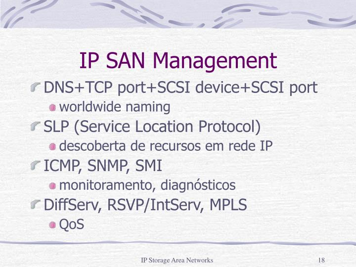 IP SAN Management