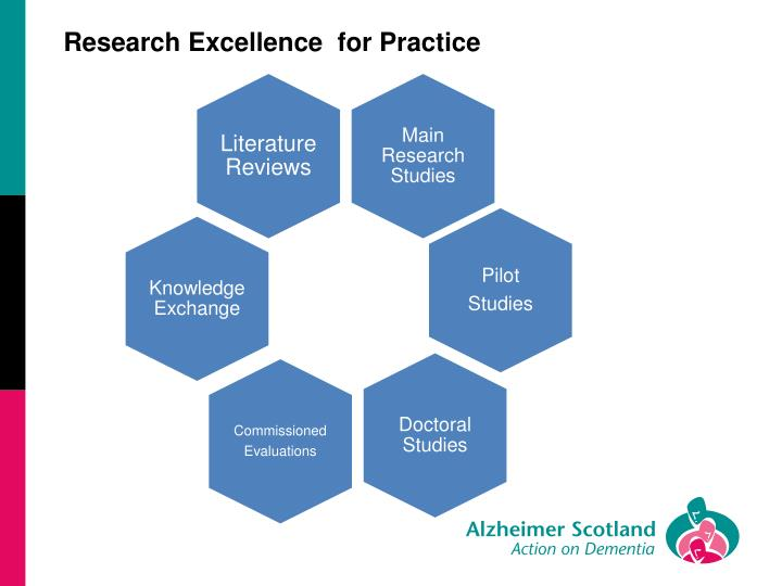 Research Excellence  for Practice