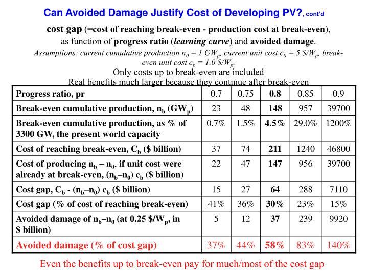 cost gap