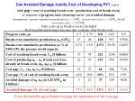can avoided damage justify cost of developing pv cont d