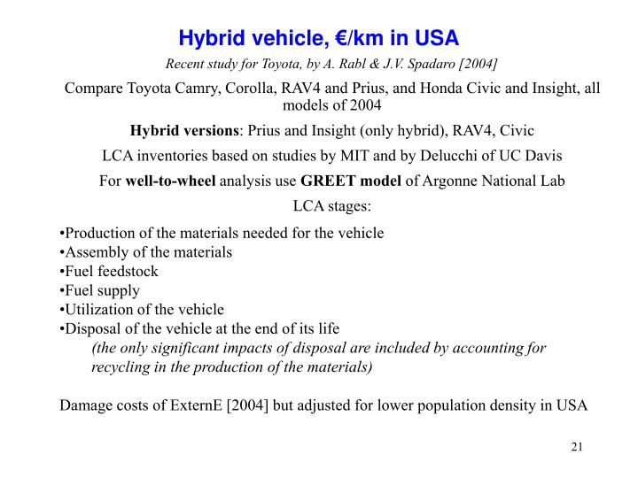 Hybrid vehicle, €/km in USA