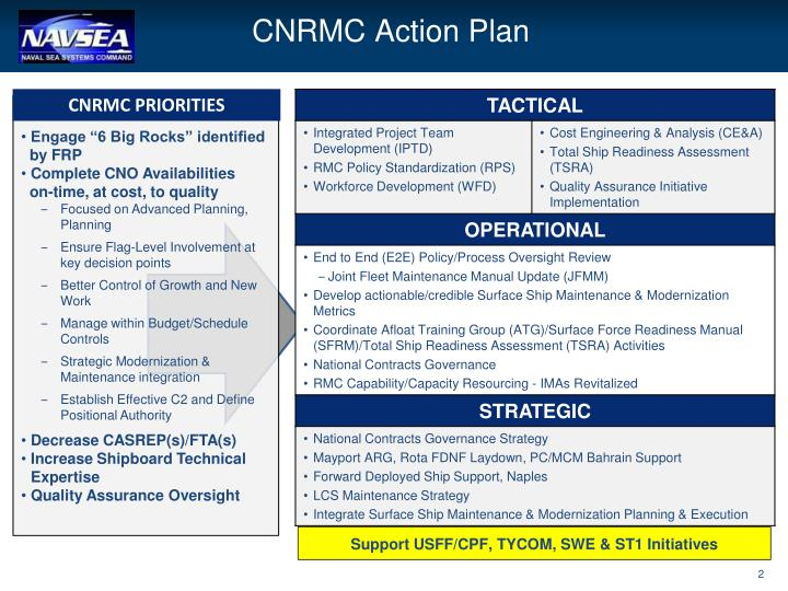 CNRMC Action Plan