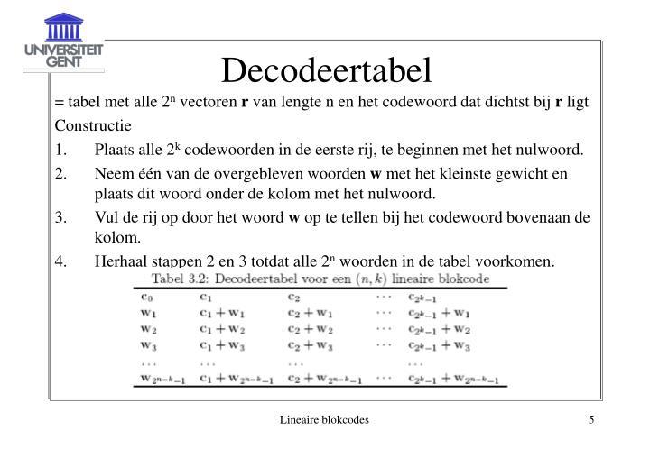 Decodeertabel