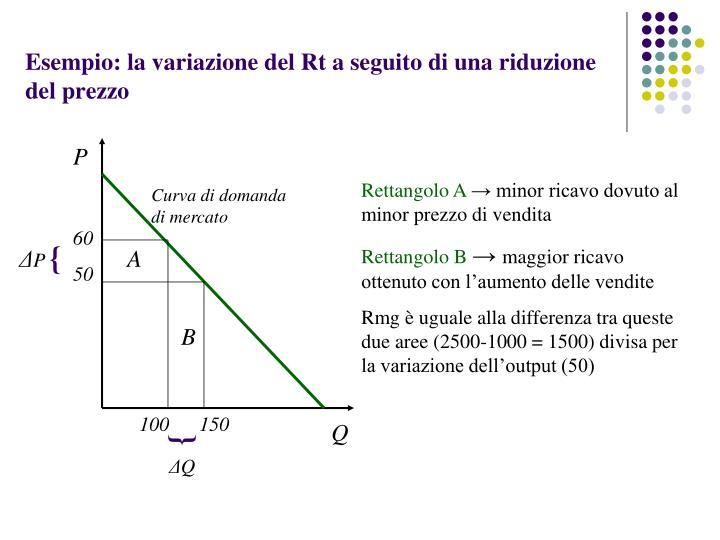 Esempio: la variazione del Rt a seguito di una riduzione del prezzo