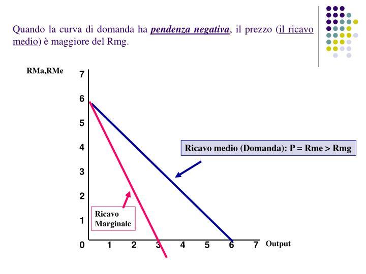 Ricavo medio (Domanda): P = Rme > Rmg