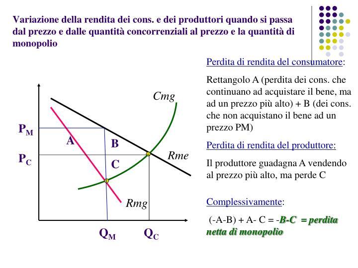 Variazione della rendita dei cons. e dei produttori quando si passa dal prezzo e dalle quantità concorrenziali al prezzo e la quantità di monopolio