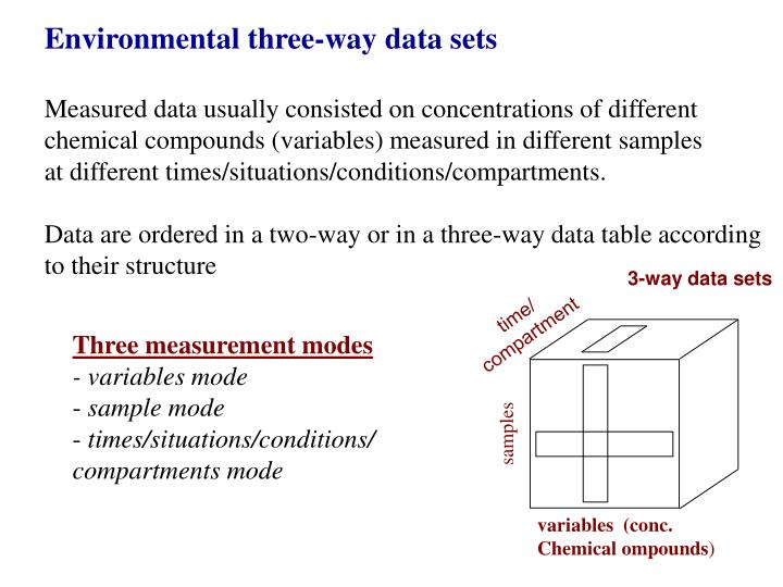 Environmental three-way data sets