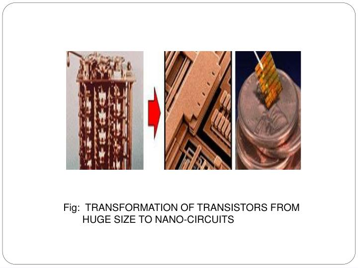 Fig:  TRANSFORMATION OF TRANSISTORS FROM