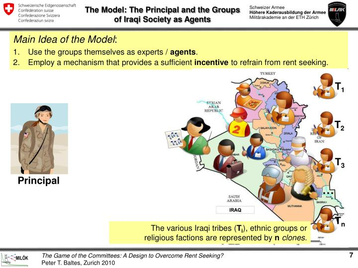The Model: The Principal and the Groups