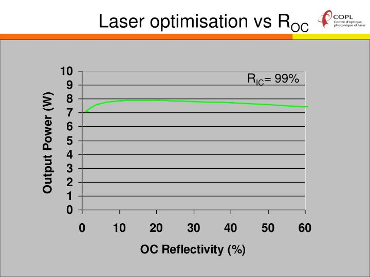 Laser optimisation vs R
