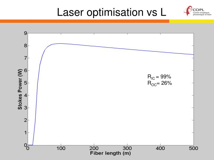 Laser optimisation vs L